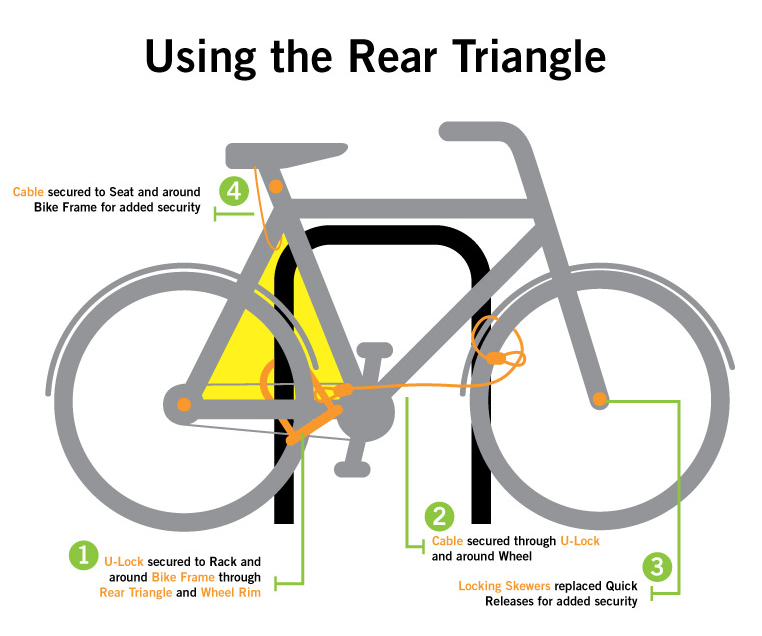 Use a U-lock and a cable to hold all pieces of the bike securely to the bike rack.
